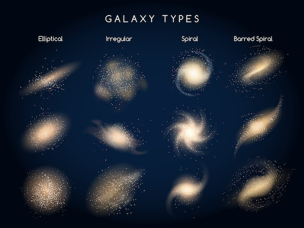 Tipos de galaxia iconos vectoriales