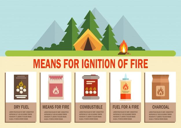 Tipos de medios de fuego para camping flat vector banner