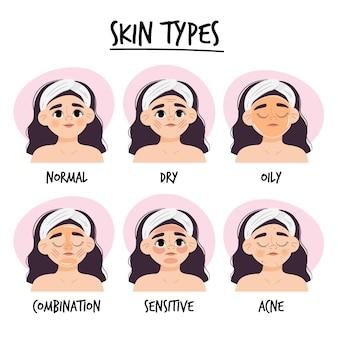 Tipos de piel dibujados a mano