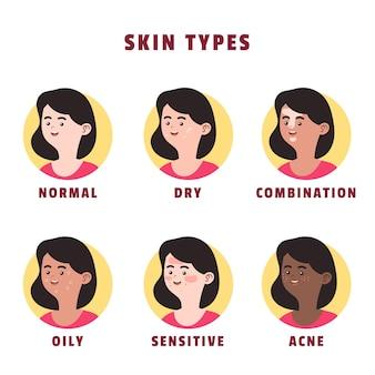 Tipos de piel y diferencias conjunto dibujado a mano plana.