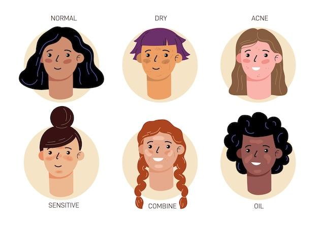 Tipos de piel y diferencias dibujadas a mano plana.