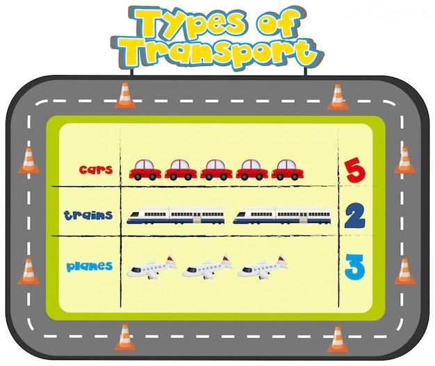 Tipos de plantillas de transporte