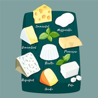 Tipos de queso en tabla de madera.