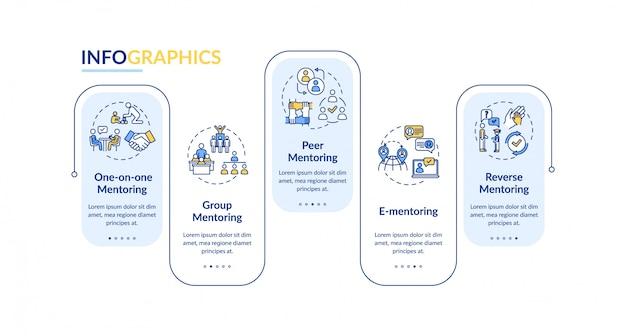 Tipos de tutoría vector plantilla de infografía