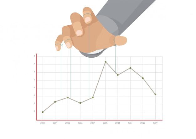 Titiritero que controla el gráfico gráfico de negocios