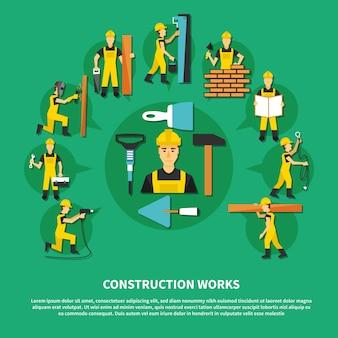 Trabajador de la construcción composición verde y plana