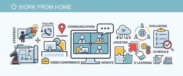 Trabaje desde el banner de inicio para conferencias de negocios y profesionales independientes, planificación, reuniones, estrategia, control remoto, videollamadas, comunicación y colaboración. trabajo mínimo en casa vector infografía.