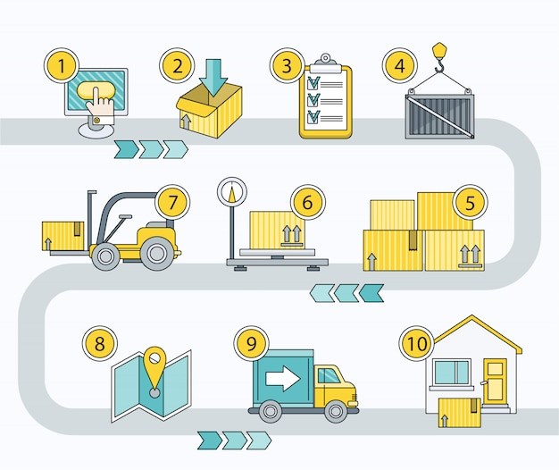 Transporte logística entrega de paquetes