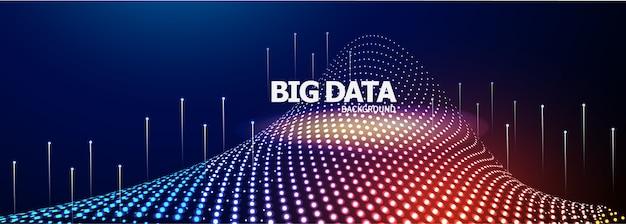 Transporte de red de big data