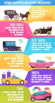 Transporte terrestre desde el transporte antiguo hasta los automóviles modernos, infografías coloridas con gráficos