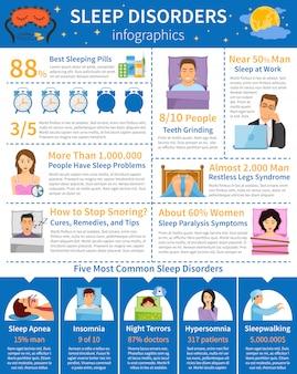 Trastornos del sueño infografía plana
