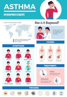 Tratamiento de complicaciones de diagnóstico de asma infografía médica con mapa de imágenes de síntomas del paciente y datos planos