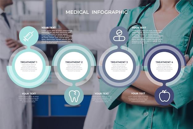 Tratamiento de evolución médica infografía