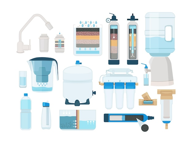Tratamientos de agua. sistemas domésticos para la filtración de agua pura líquida fresca