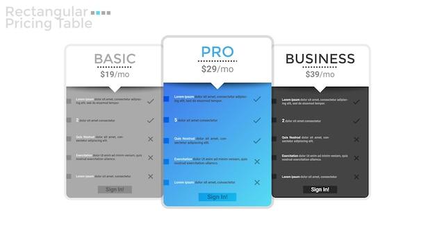 Tres tablas de precios rectangulares separadas o tarjetas con listas de verificación en el interior. concepto de comparación de 3 planes de suscripción mensual. plantilla de diseño creativo. ilustración vectorial mínima para el sitio web.