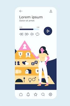 Triángulo gráfico con necesidades básicas de la persona