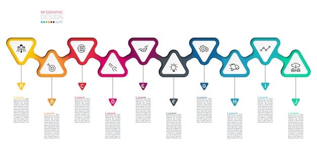 Triángulos etiqueta infografía con paso a paso.