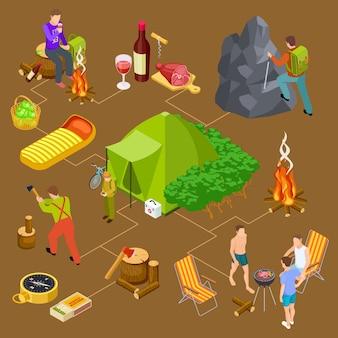 Turismo ecológico, senderismo, concepto isométrico de picnic de verano