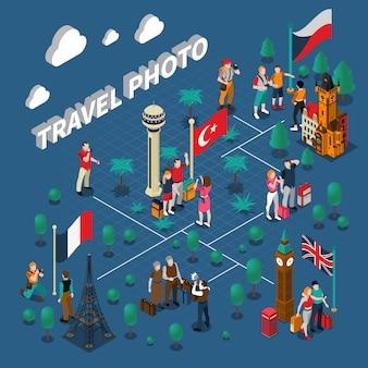Turismo gente composición isométrica