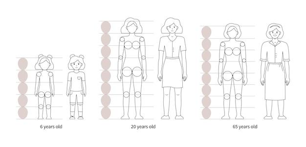 Tutorial para dibujar proporciones y anatomía humana