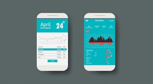 Ui, ux, aplicaciones móviles, pantallas e iconos web planos, sitio web receptivo que incluye