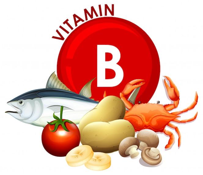 Un conjunto de alimentos con vitamina b