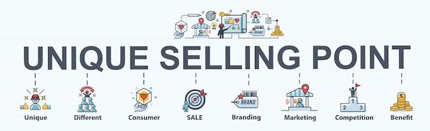 Usp banner de punto de venta único para marketing en línea.