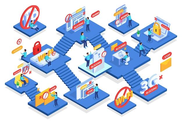 Usuarios de internet miembros del grupo de redes sociales sitios web dispositivos concepto de bloqueo de direcciones ip composición isométrica multinivel