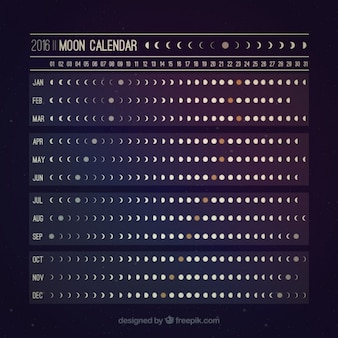 Útil calendario lunar