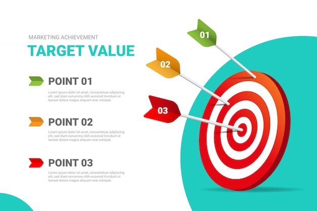 Valor objetivo con tres flechas para objetivos de paso.
