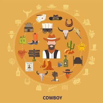 Vaquero con atributos, edificio de madera, cráneos de animales, elementos de la pradera, composición redonda