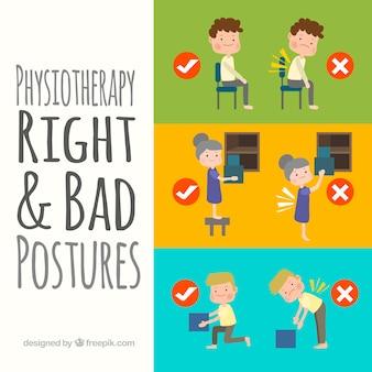 Varias posturas correctas e incorrectas