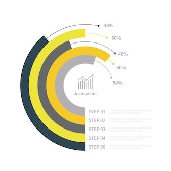 Varios negocios infografía, gráfico infográfico.