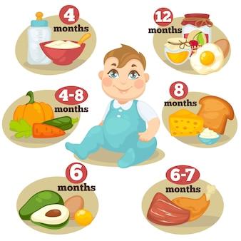 Vector de alimentos saludables para bebés.