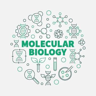 Vector de biología molecular ilustración de concepto redondo en estilo de línea delgada