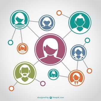 Vector de comunicación en red