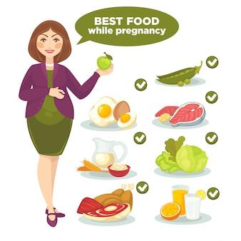 Vector conjunto con mujer y alimentos saludables para embarazadas.