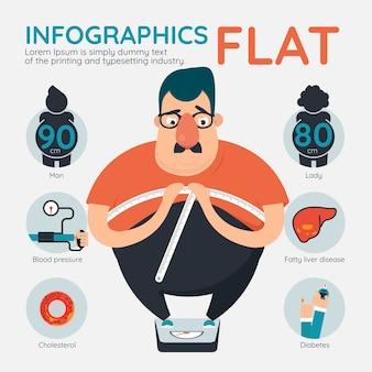 Vector de grasa de infografía