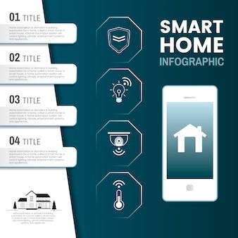 Vector de infografía de tecnología casa inteligente