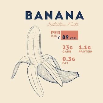 Vector de información nutricional plátano
