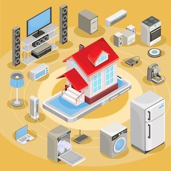 Vector isométrica ilustración abstracta casa inteligente, controlando a través de equipos de trabajo en casa de internet.