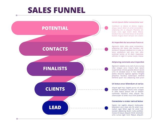 Ventas de embudo. símbolos comerciales de marketing de generación de clientes potenciales y conversión de imágenes infográficas. ilustración potencial marketing de optimización de contactos y conversiones