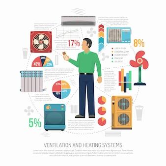 Ventilación acondicionamiento calefaccion infograhics
