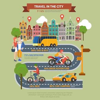 Viajar en el concepto de infografías temáticas de estilo plano de la ciudad