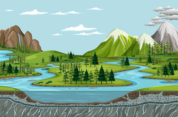 Vista de pájaro con la escena del paisaje del parque natural