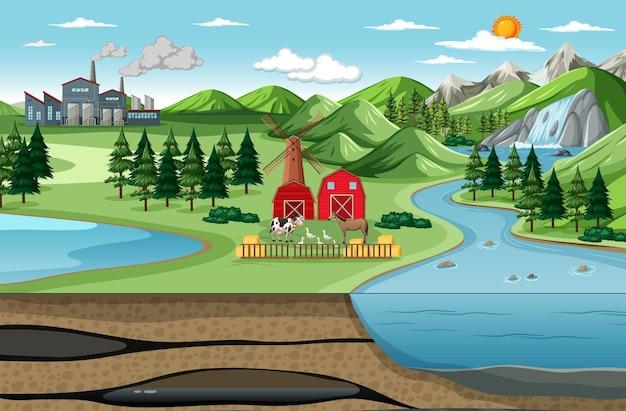 Vista de pájaro del paisaje de la granja de la naturaleza en estilo de dibujos animados
