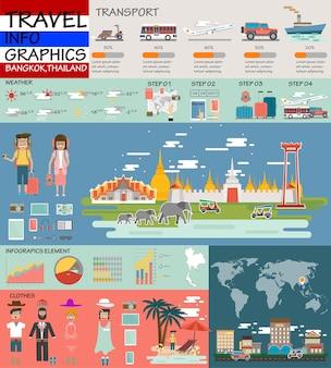 Vistas turísticas de bangkok infografía de tailandia