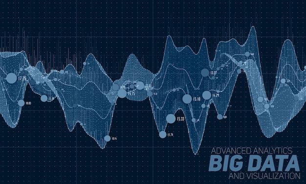 Visualización de big data. infografía futurista. diseño de información estética. visualización gráfica de hilos de datos complejos.