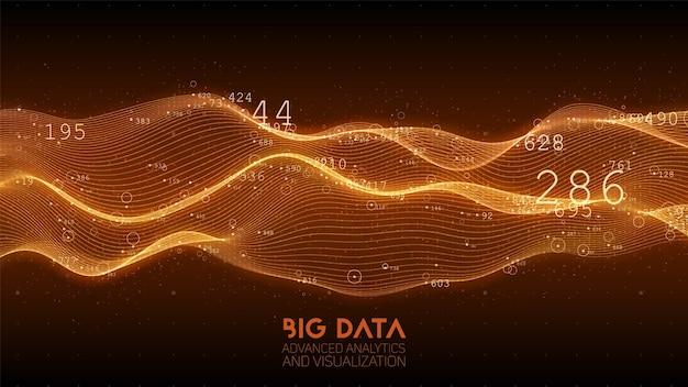 Visualización de big data orange wave