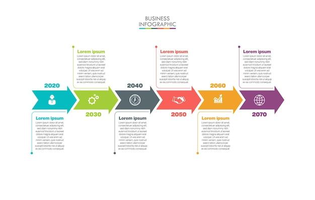 Visualización de datos comerciales. plantilla de infografía de línea de tiempo